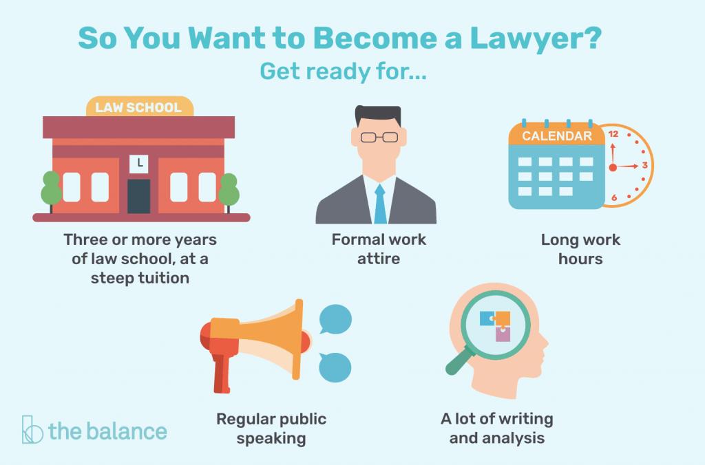Succeeding in Law